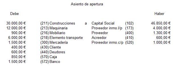 La segunda etapa del proceso contable es realizar la apertura de la contabilidad mediante el asiento de apertura