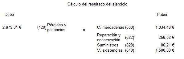 Antes de proceder al cierre contable tenemos que calcular el resultado del ejercicio mediante el asiento de pérdidas y ganancias