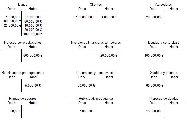 Registro de hechos contables-mayores