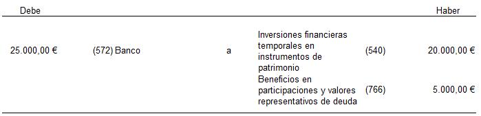 Registro de hechos contables-operacion 3