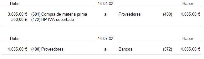 Compras de existencias - ejercicio 2a