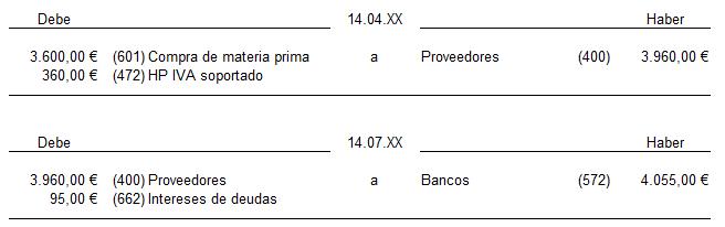 Compras de existencias - ejercicio 2b