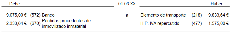 enajenacion del inmovilizado - ejercicio 1.1