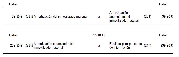 enajenacion del inmovilizado - solucion 1