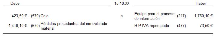 enajenacion del inmovilizado - solucion 1.1