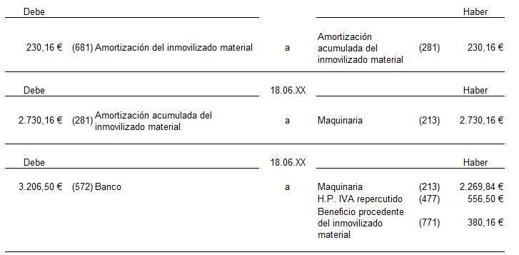 enajenacion del inmovilizado - solucion 2