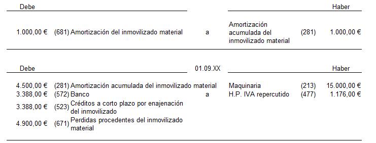 enajenacion del inmovilizado - solucion 3