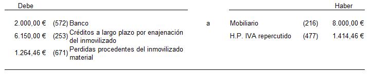 enajenacion del inmovilizado - solucion 4