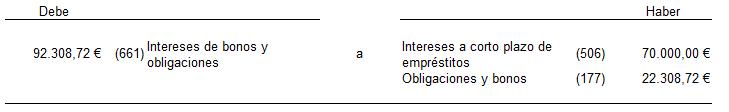 Empréstitos - intereses devengados 01.05