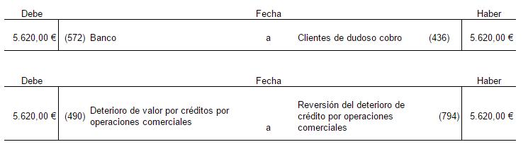 solucion-ejercicio-2-cliente-de-dudoso-cobro-paga-el-importe-total-de-la-deuda