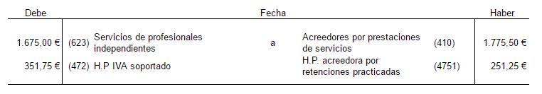 Asiento contable de acreedores por prestaciones de servicios ejemplo modelo 111
