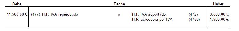 ejemplo liquidación IVA, Hacienda Pública acreedora