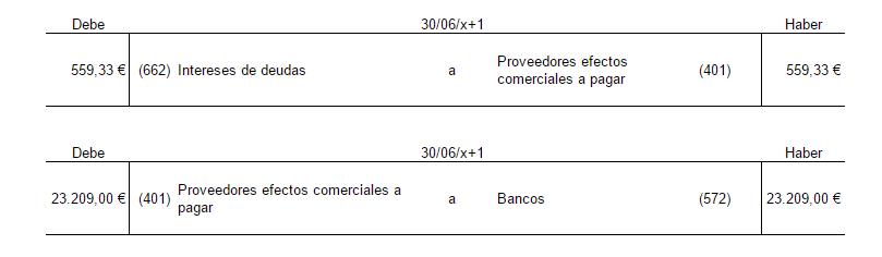 Asiento contable pago a proveedor efectos comerciales a pagar