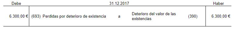 Asiento contable pérdidas por deterioro de existencias