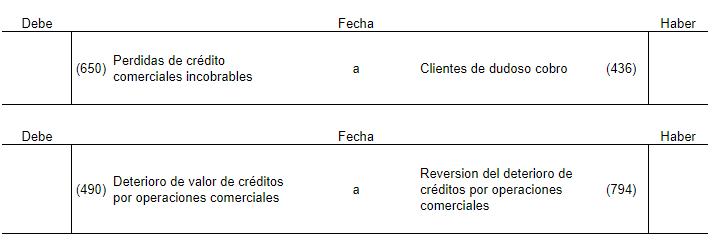 IVA facturas no cobradas