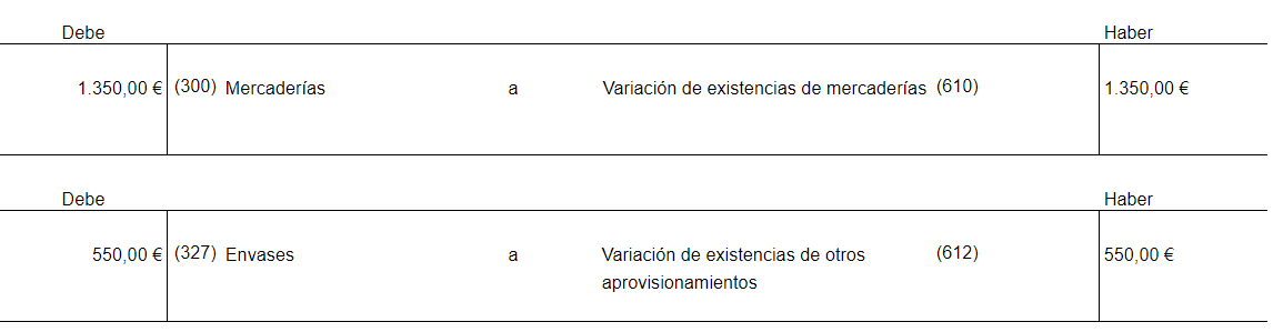 Variación de existencias finales