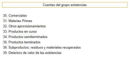 Subgrupo de existencias