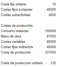 Cálculo costes de producción unitario