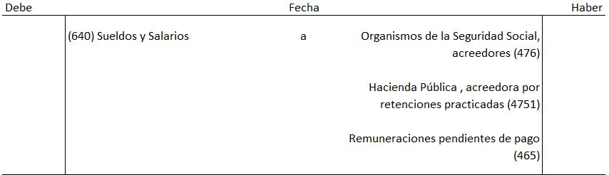 asiento contable operativo